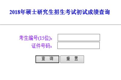 2018内蒙古大学在职研究生(非全日制)成绩查询时间及入口