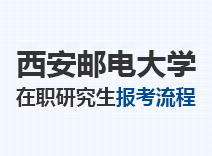2021年西安邮电大学在职研究生报考流程