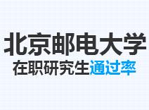 2021年北京邮电大学在职研究生通过率