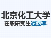 2021年北京化工大学在职研究生通过率
