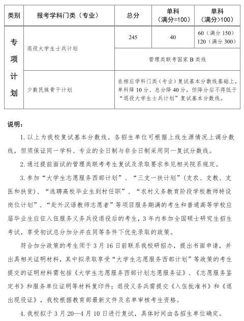 2018年中山大学专业硕士复试基本分数线3