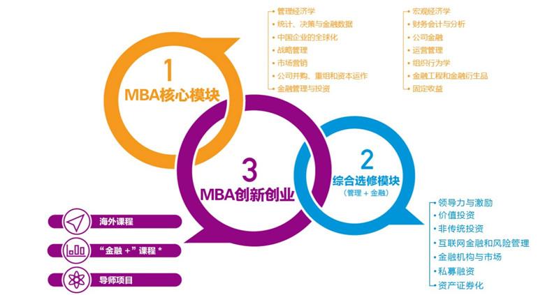 中国MBA经理人