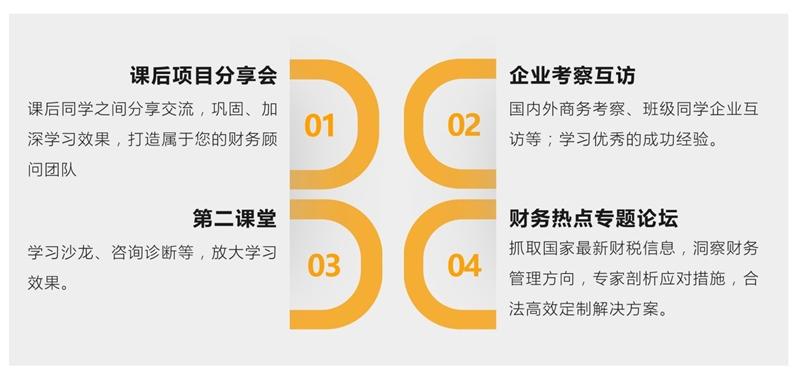 中国CFO财务总监