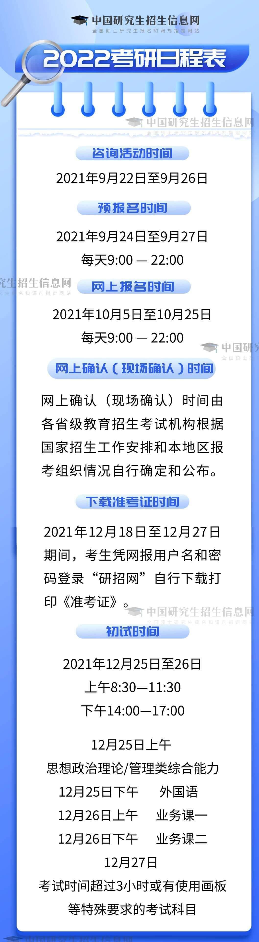 通知:2022非全日研究生时间定了!正式网报时间有变化